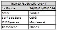 Copa-Federació-juvenil-1a-r